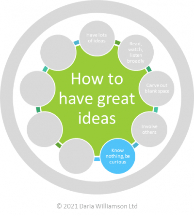 Graphic. Centre circle 'How to have great ideas'. Smaller circle 'Know nothing, be curious'