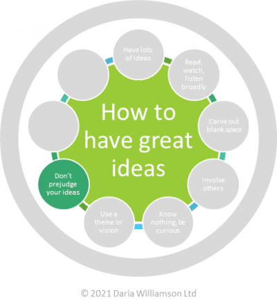 Graphic. Centre circle 'How to have great ideas'. Smaller circle 'Don't prejudge your ideas'
