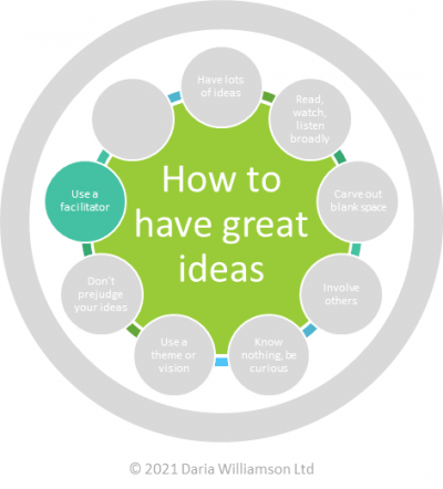 Graphic. Centre circle 'How to have great ideas'. Smaller circle 'Use a facilitator'
