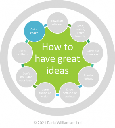 Graphic. Centre circle 'How to have great ideas'. Smaller circle 'Get a coach'