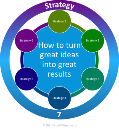 Graphic. Centre blue circle