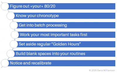 List of approaches to single-tasking and productivity