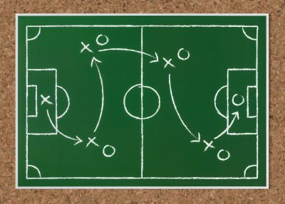 Diagram of football (soccer) field strategy